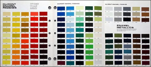 Dupont Imron Marine Paint Color Chart - About Wedding Ring ...