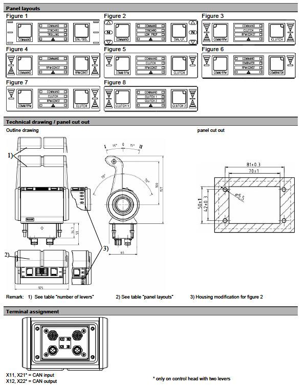 Bosch, Rexroth, Aventics MAREX OS III, 2 Motoren, 2 Getriebe, 2 ...