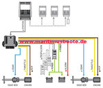 Bosch, Rexroth, Aventics ECS control unit for 2 motors, 2 control stations, mechanical motor / gearb