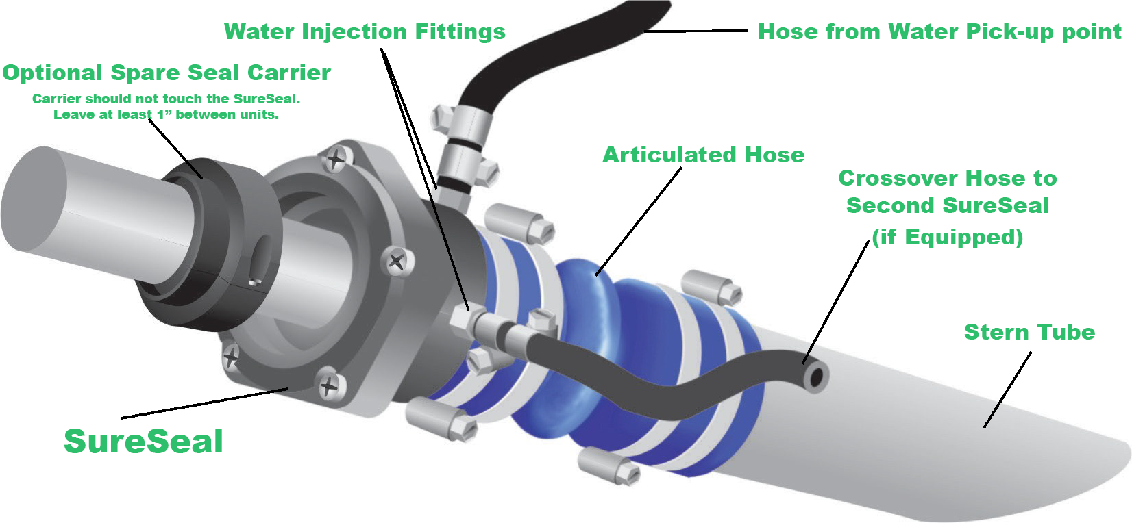 Electric Fuel Pump Low Pressure V6v8 Nautical Spare Parts
