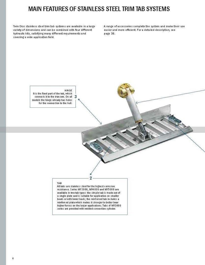 Trim Tab BCS MY5000 / Trim Tab TwinDisc MY5000, Yacht 31m, to 170t, 22kn, 2  hydraulic cylinders,24V